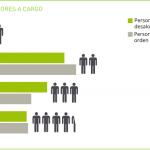 Presentación del informe Emergencia Habitacional en el Estado Español con datos inéditos sobre las ejecuciones hipotecarias