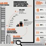 Los efectos de los desahucios en la salud y la infancia, hay vidas en juego