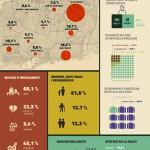 """Presentación del informe """"Exclusió residencial al món local: crisi hipotecària a Barcelona 2013-2016"""""""